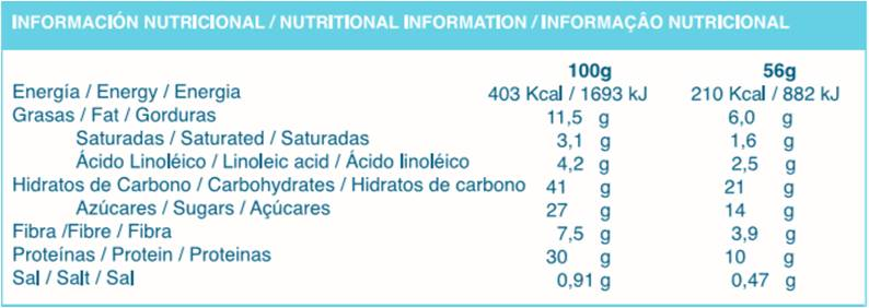 composicao fitmeal